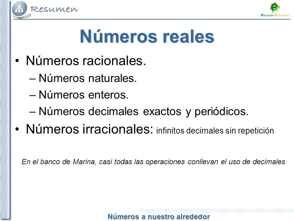 Números reales Números racionales.