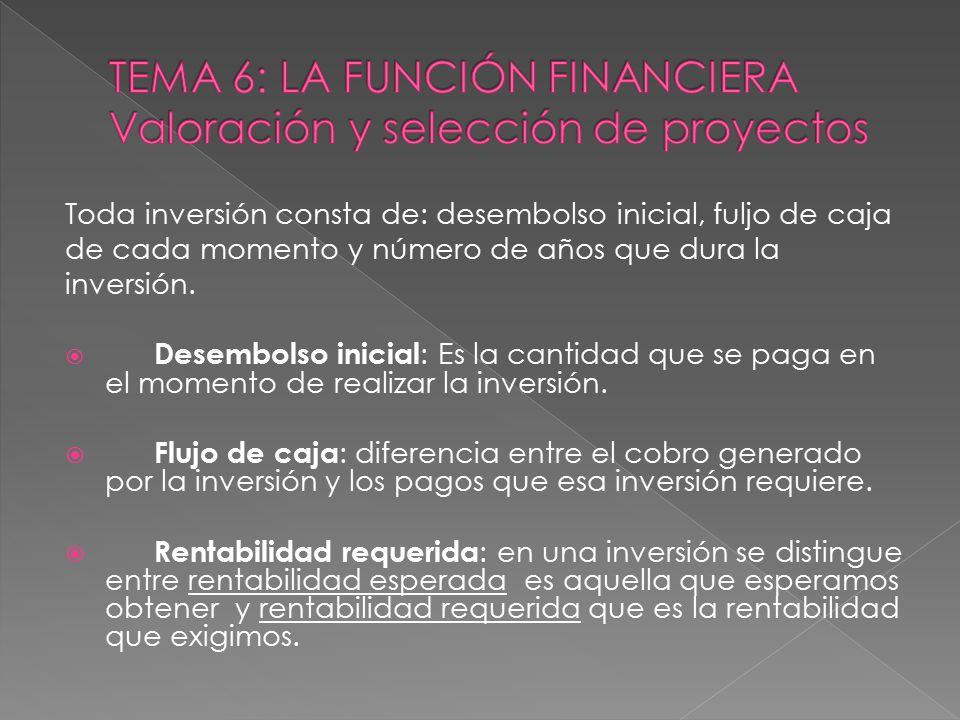 TEMA 6: LA FUNCIÓN FINANCIERA Valoración y selección de proyectos