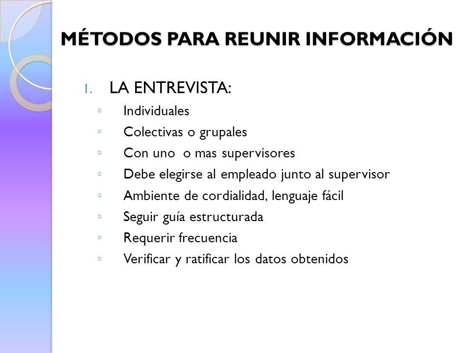 ANÁLISIS DE PUESTOS. - ppt video online descargar