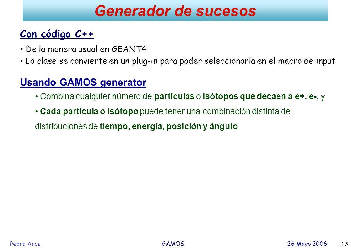 Generador de sucesos Con código C++ Usando GAMOS generator