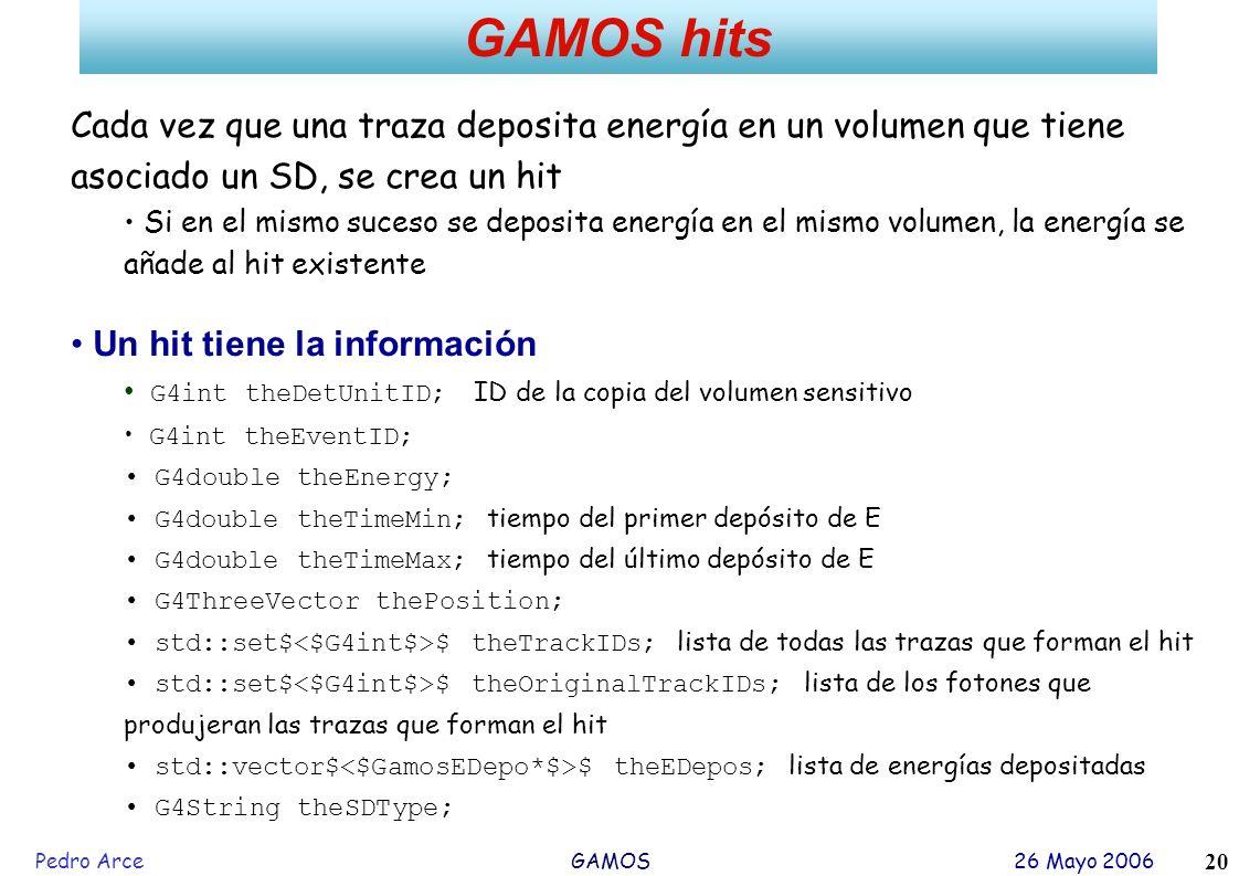 GAMOS hits Cada vez que una traza deposita energía en un volumen que tiene asociado un SD, se crea un hit.