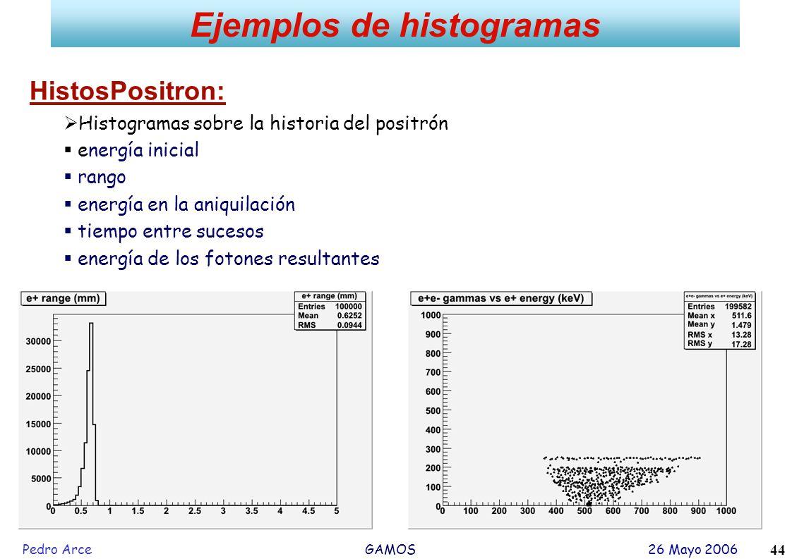Ejemplos de histogramas