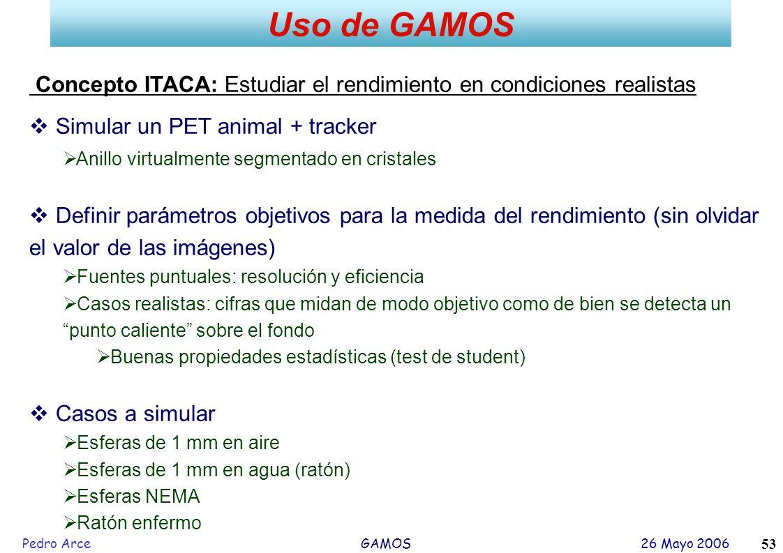 Uso de GAMOS Concepto ITACA: Estudiar el rendimiento en condiciones realistas. Simular un PET animal + tracker.
