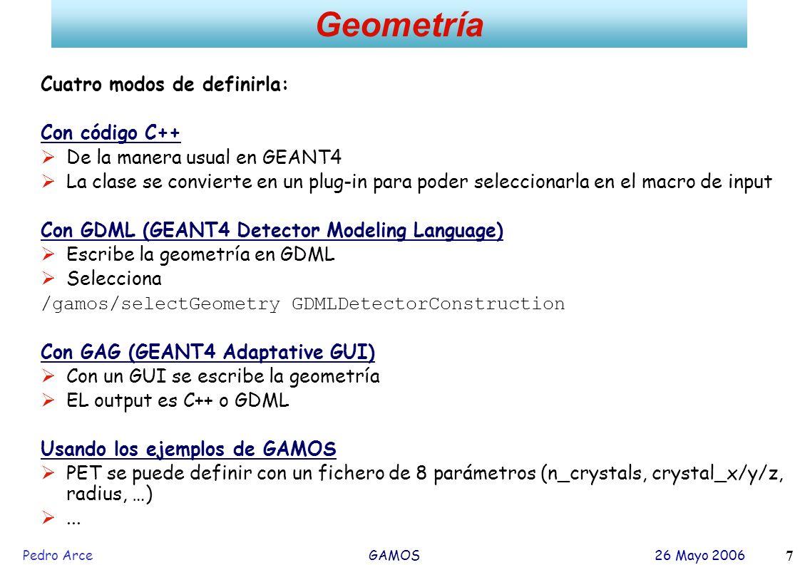 Geometría Cuatro modos de definirla: Con código C++