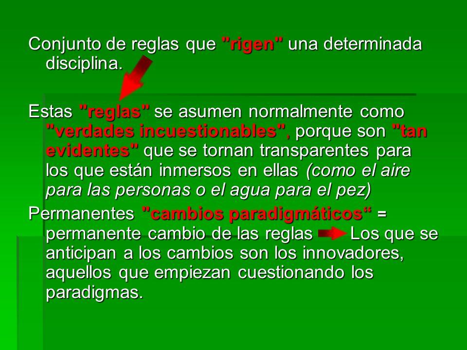 Conjunto de reglas que rigen una determinada disciplina.