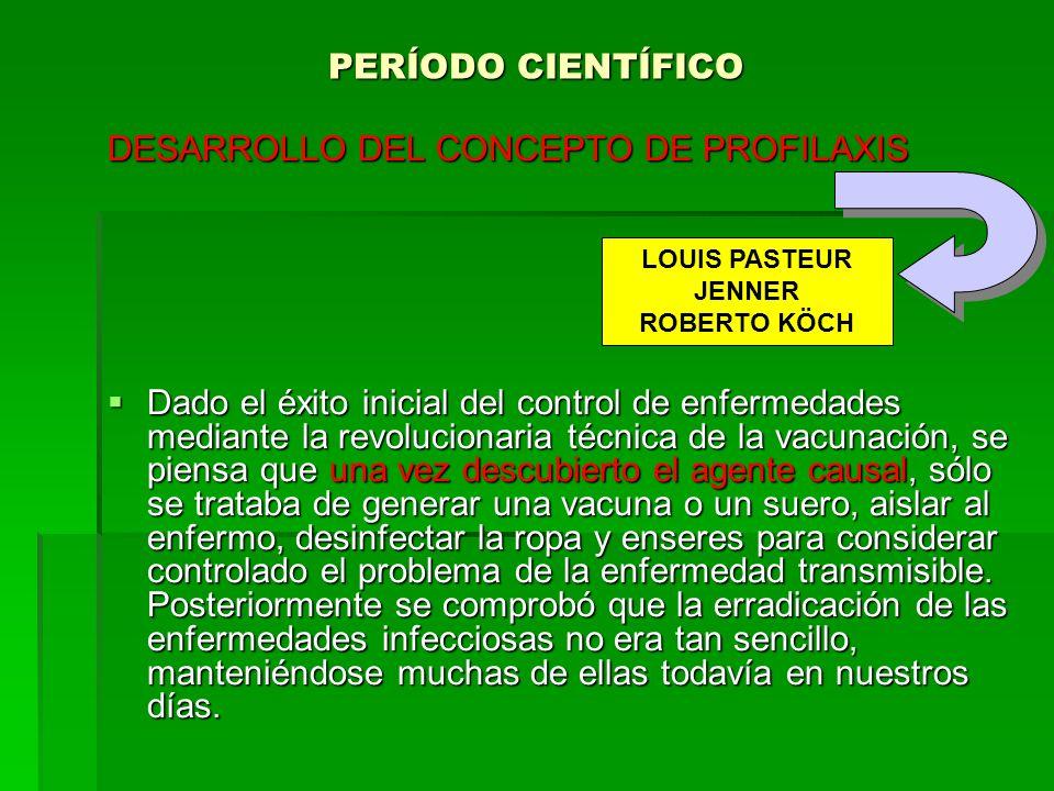 DESARROLLO DEL CONCEPTO DE PROFILAXIS