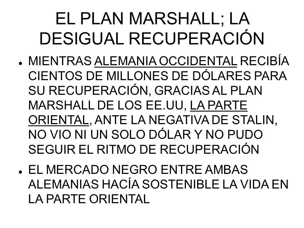 EL PLAN MARSHALL; LA DESIGUAL RECUPERACIÓN