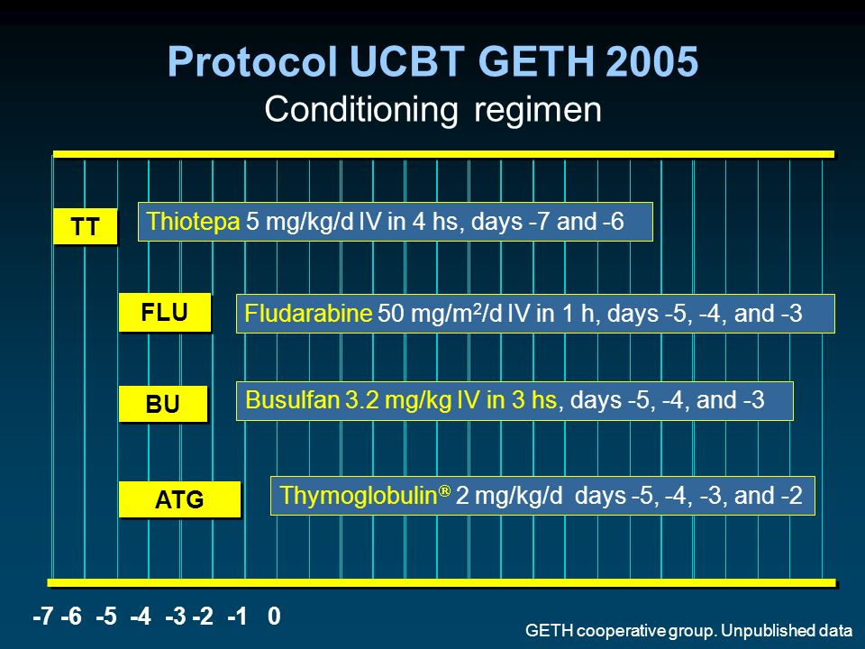 Protocol UCBT GETH 2005 Conditioning regimen