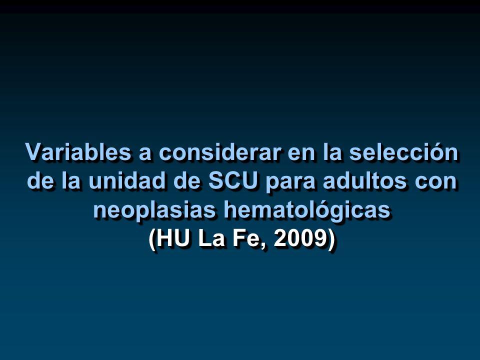 Variables a considerar en la selección de la unidad de SCU para adultos con neoplasias hematológicas (HU La Fe, 2009)
