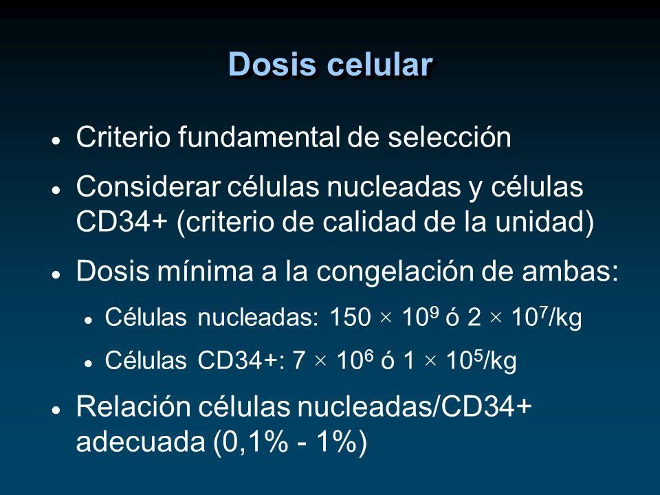 Dosis celular Criterio fundamental de selección