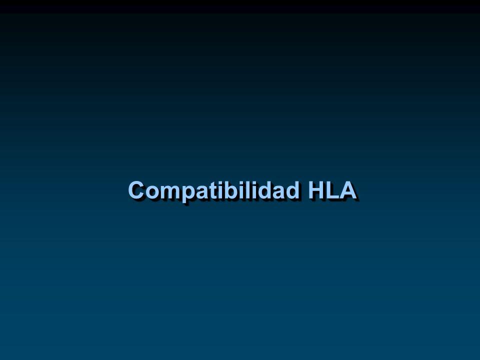 Compatibilidad HLA