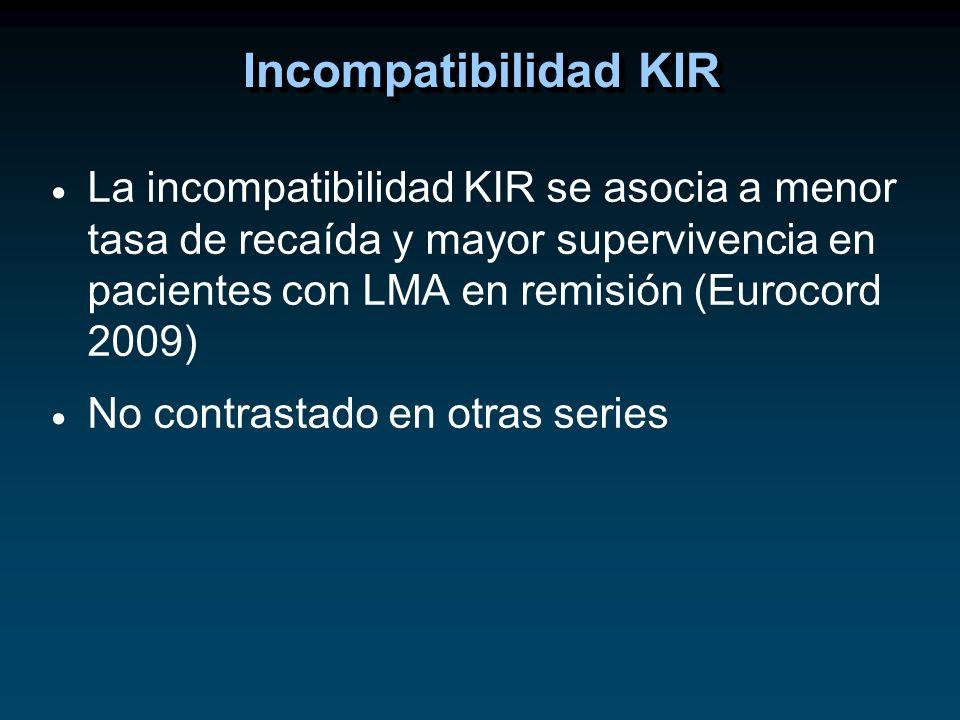 Incompatibilidad KIR La incompatibilidad KIR se asocia a menor tasa de recaída y mayor supervivencia en pacientes con LMA en remisión (Eurocord 2009)