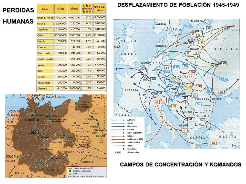 DESPLAZAMIENTO DE POBLACIÓN 1945-1949