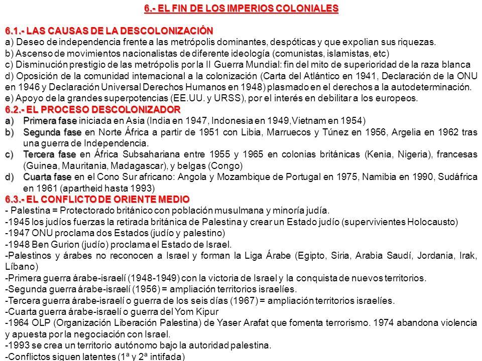 6.- EL FIN DE LOS IMPERIOS COLONIALES