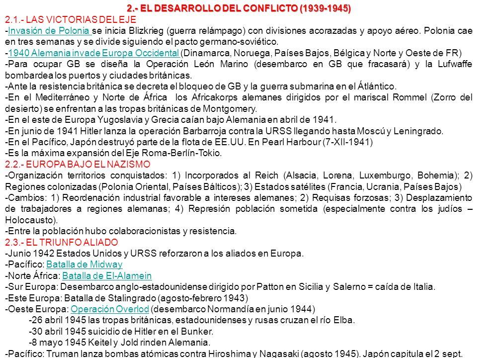 2.- EL DESARROLLO DEL CONFLICTO (1939-1945)