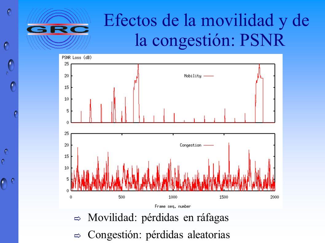 Efectos de la movilidad y de la congestión: PSNR