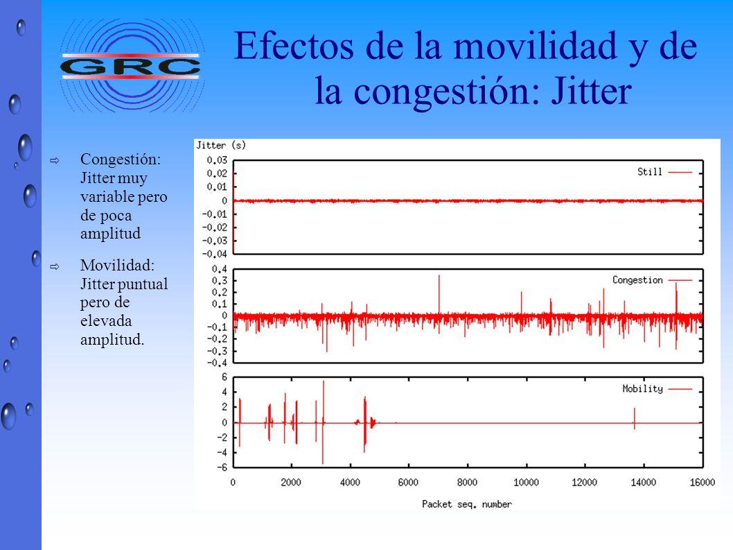 Efectos de la movilidad y de la congestión: Jitter