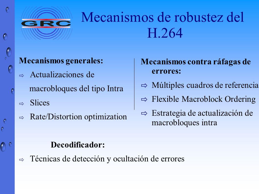 Mecanismos de robustez del H.264