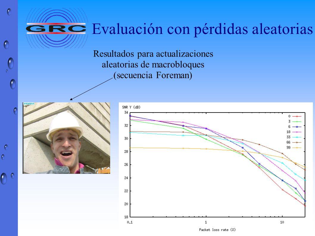 Evaluación con pérdidas aleatorias