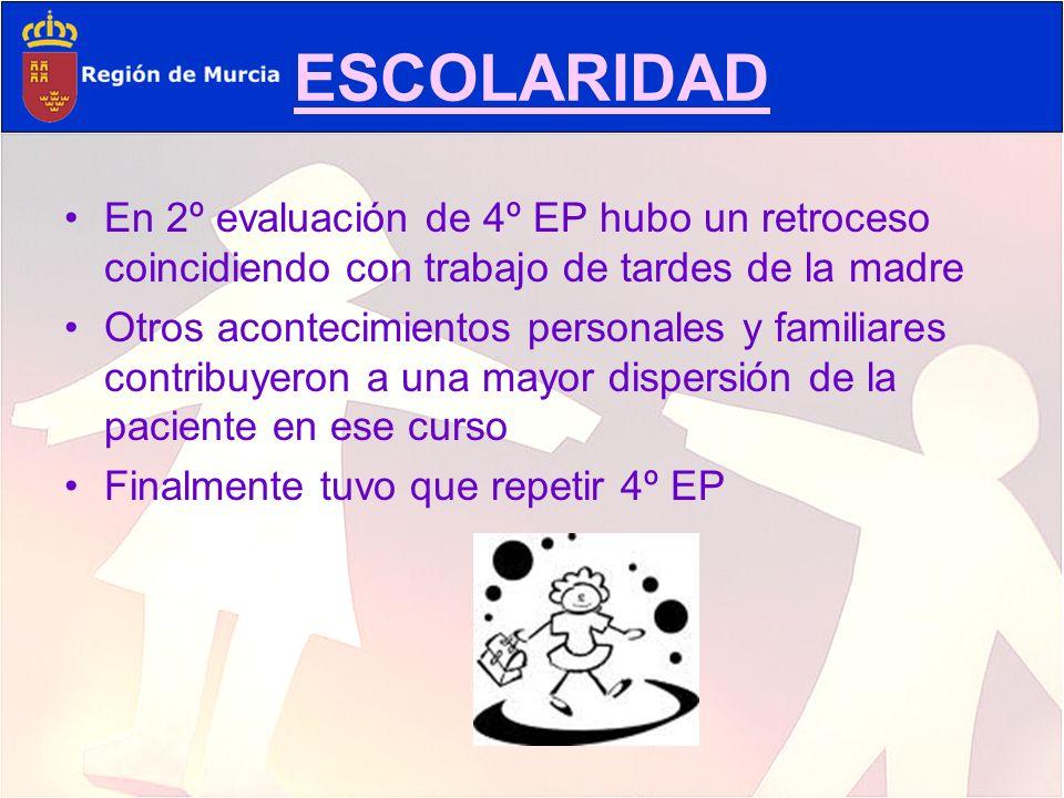 ESCOLARIDAD En 2º evaluación de 4º EP hubo un retroceso coincidiendo con trabajo de tardes de la madre.