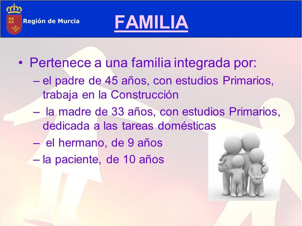FAMILIA Pertenece a una familia integrada por: