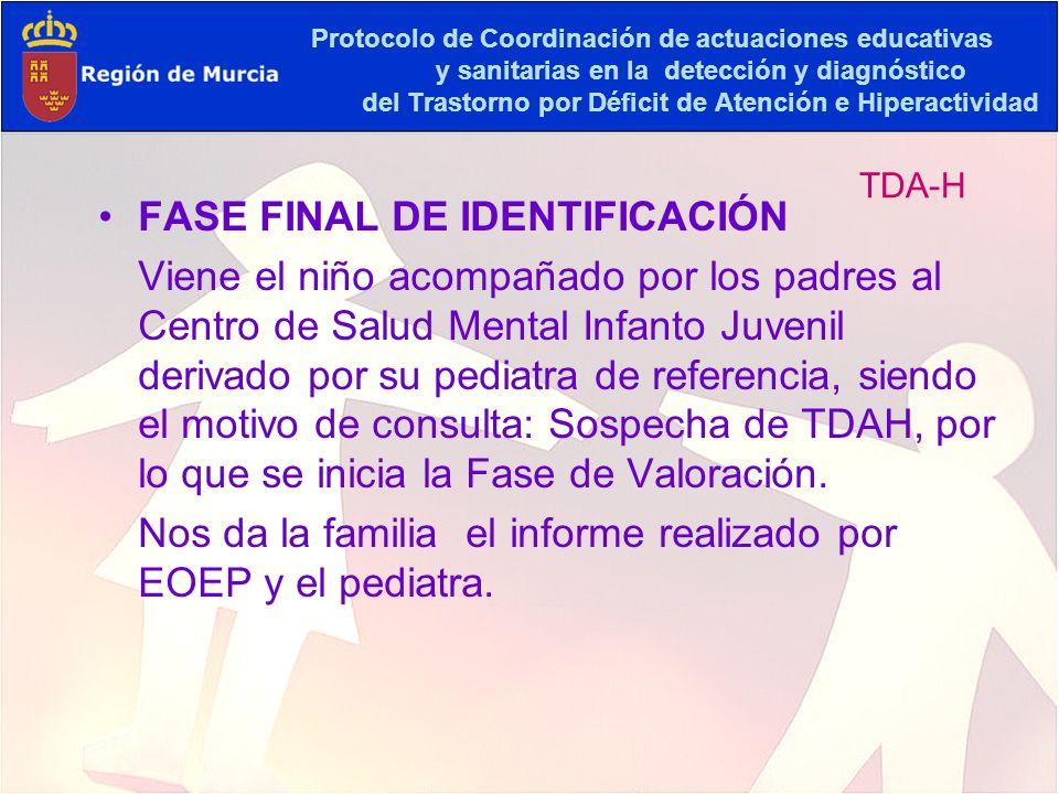 FASE FINAL DE IDENTIFICACIÓN