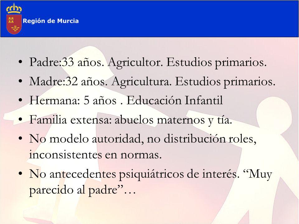 Padre:33 años. Agricultor. Estudios primarios.