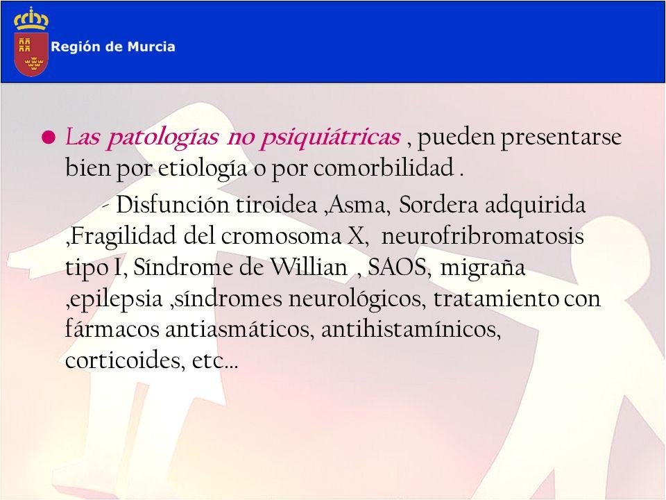 Las patologías no psiquiátricas , pueden presentarse bien por etiología o por comorbilidad .