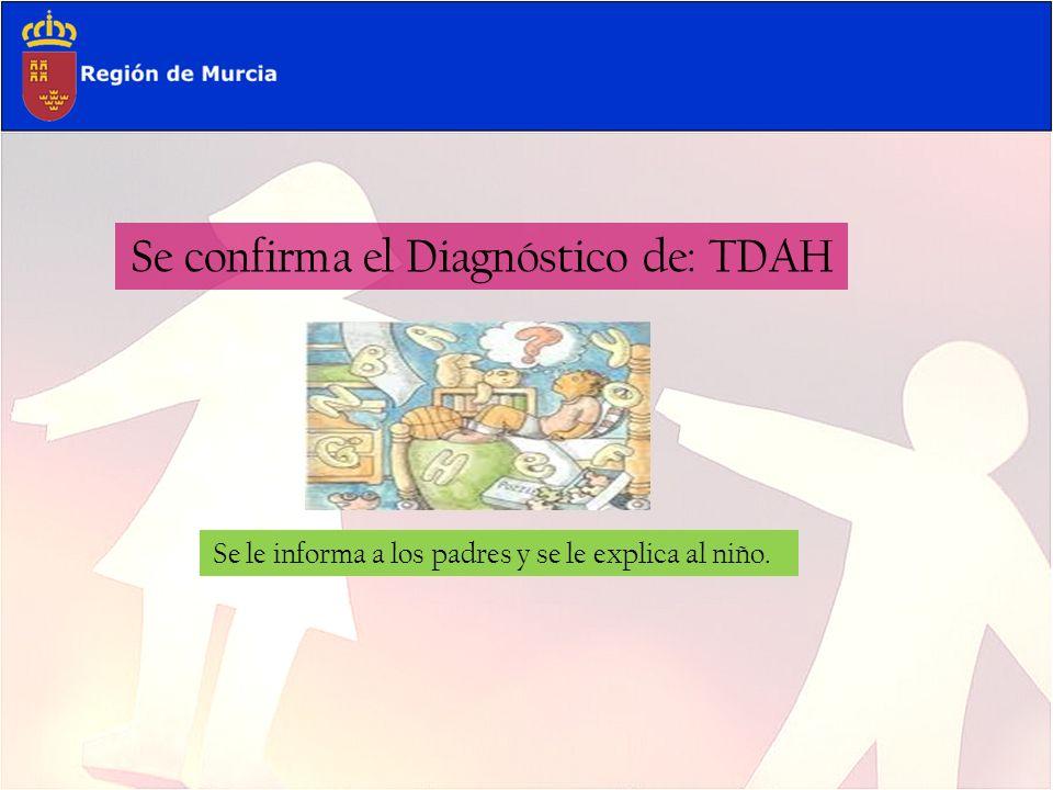 Se confirma el Diagnóstico de: TDAH