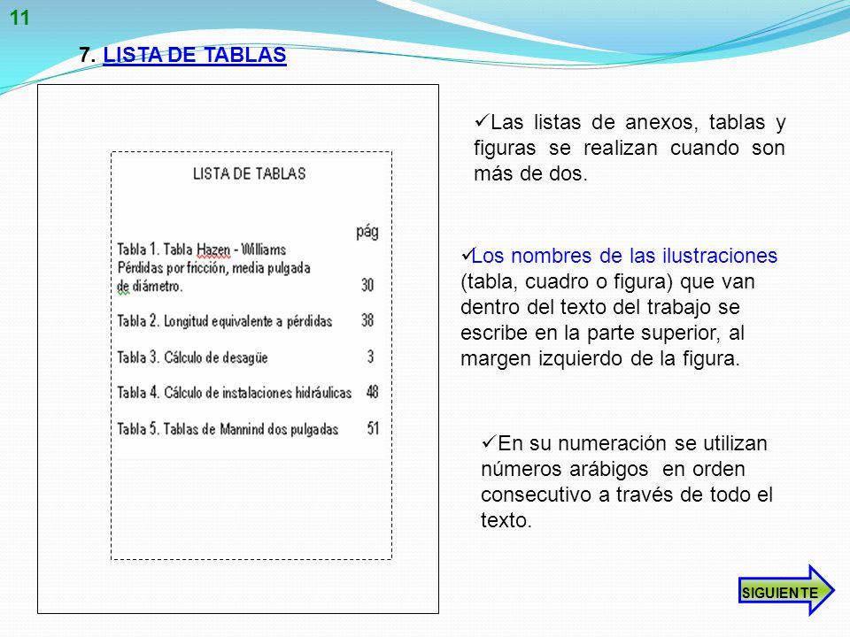 11 7. LISTA DE TABLAS. Las listas de anexos, tablas y figuras se realizan cuando son más de dos.