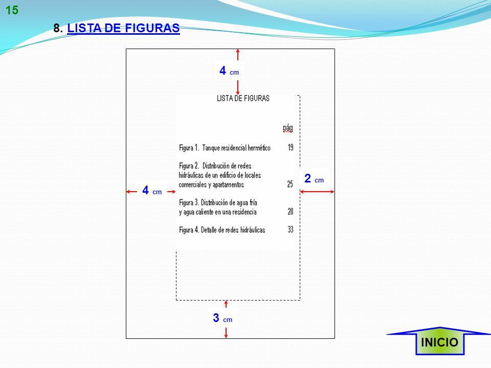 15 8. LISTA DE FIGURAS 4 cm 2 cm 4 cm 3 cm INICIO