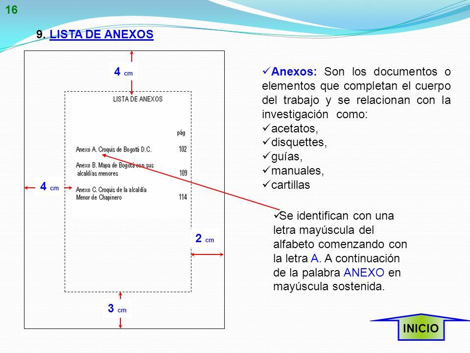 16 9. LISTA DE ANEXOS. 4 cm. Anexos: Son los documentos o elementos que completan el cuerpo del trabajo y se relacionan con la investigación como: