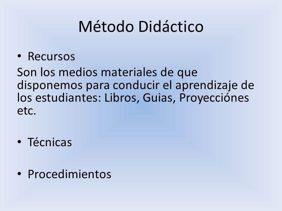 Método Didáctico Recursos