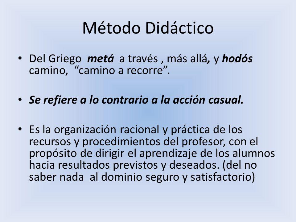 Método Didáctico Del Griego metá a través , más allá, y hodós camino, camino a recorre . Se refiere a lo contrario a la acción casual.