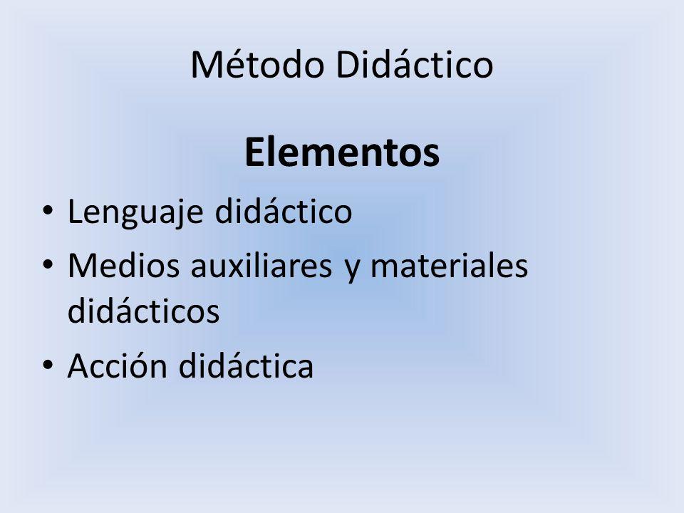 Elementos Método Didáctico Lenguaje didáctico
