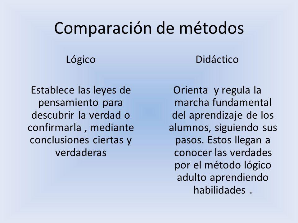 Comparación de métodos