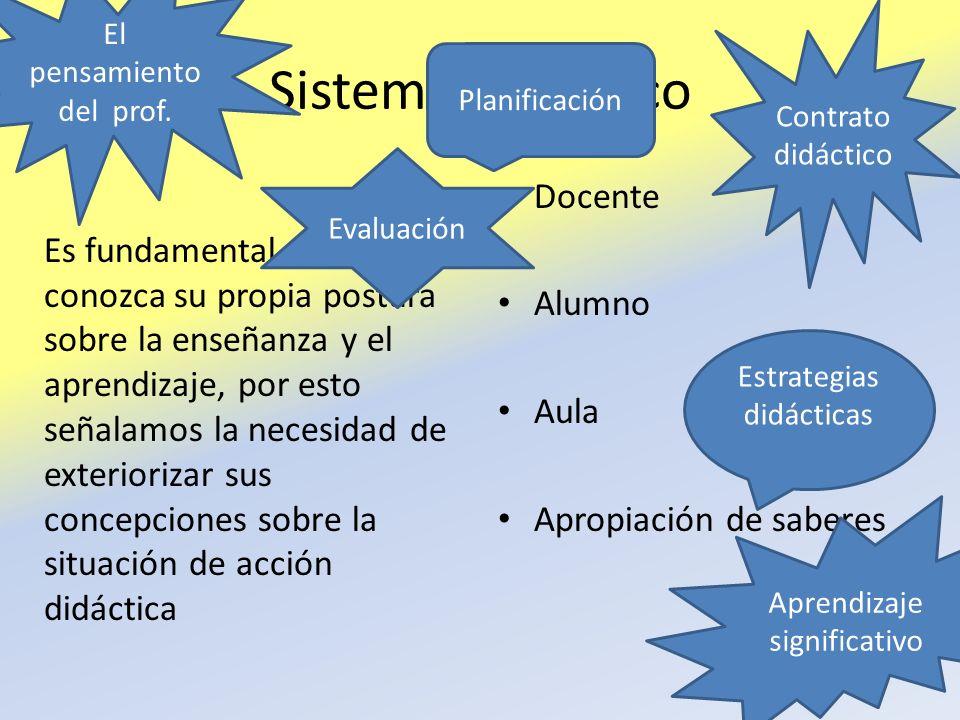 Sistema Didáctico Docente