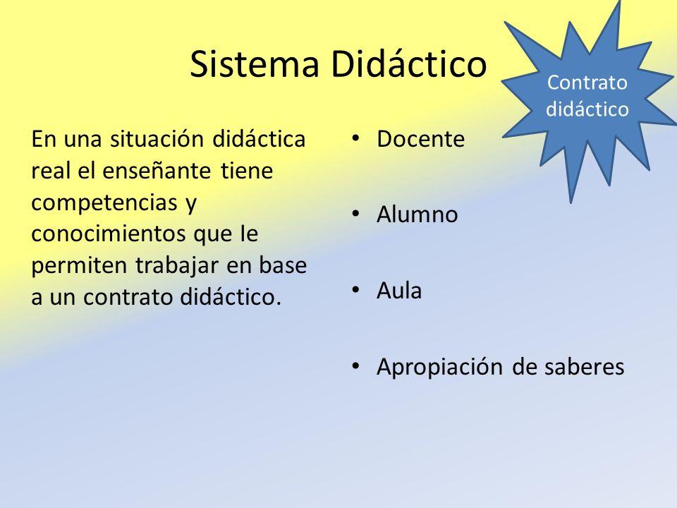 Contrato didáctico Sistema Didáctico.