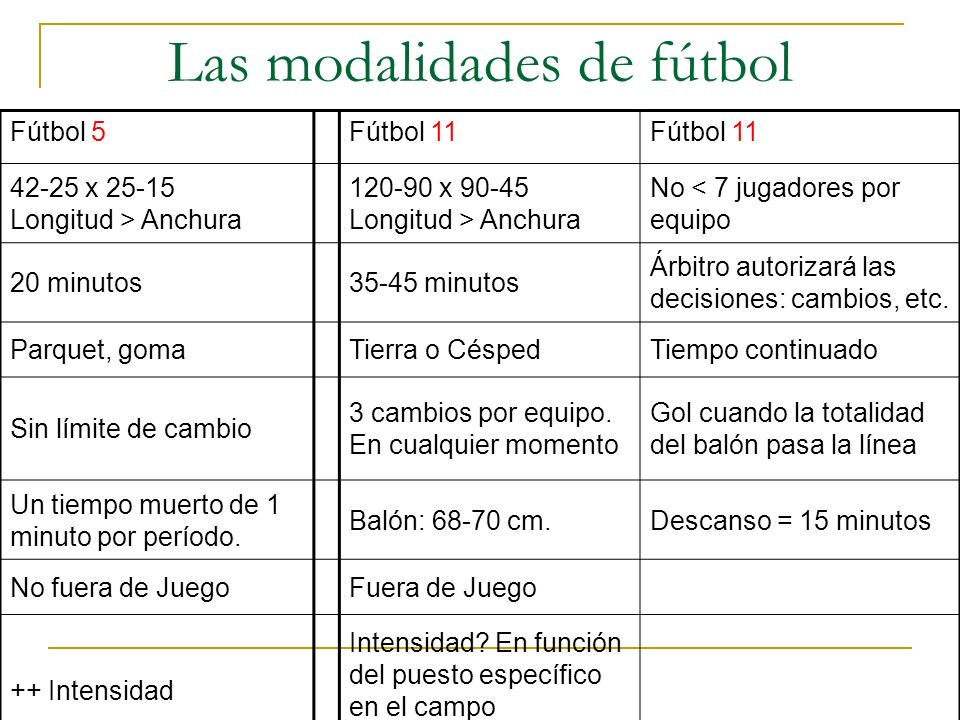 Las modalidades de fútbol