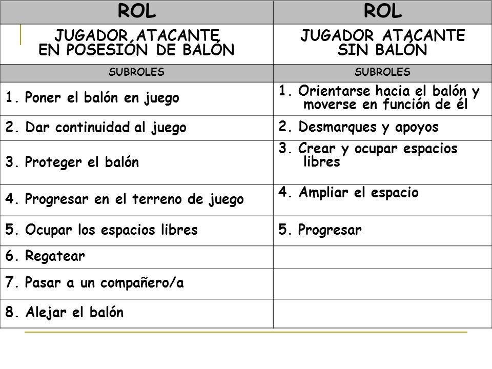 ROL JUGADOR ATACANTE EN POSESIÓN DE BALÓN SIN BALÓN