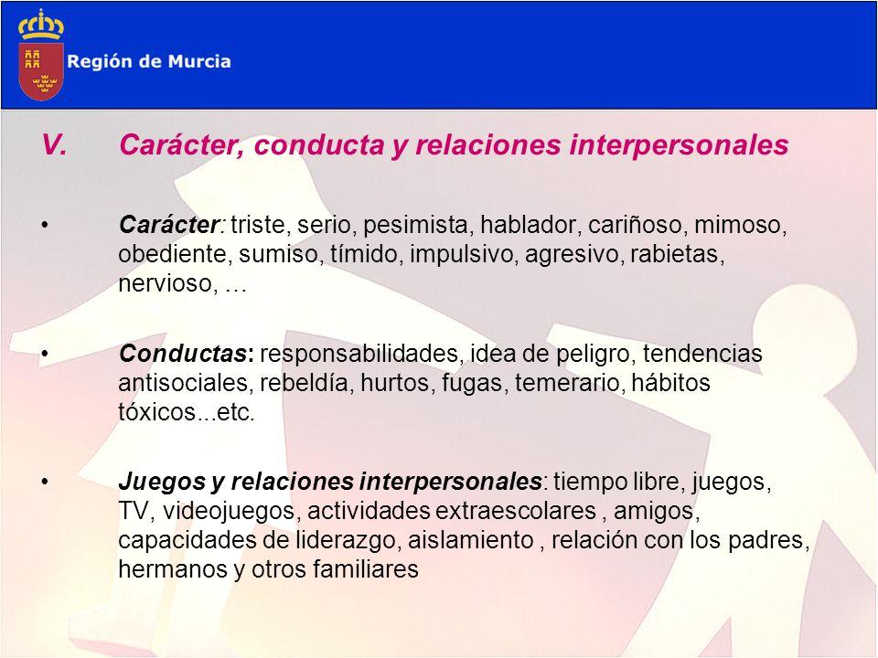 Carácter, conducta y relaciones interpersonales