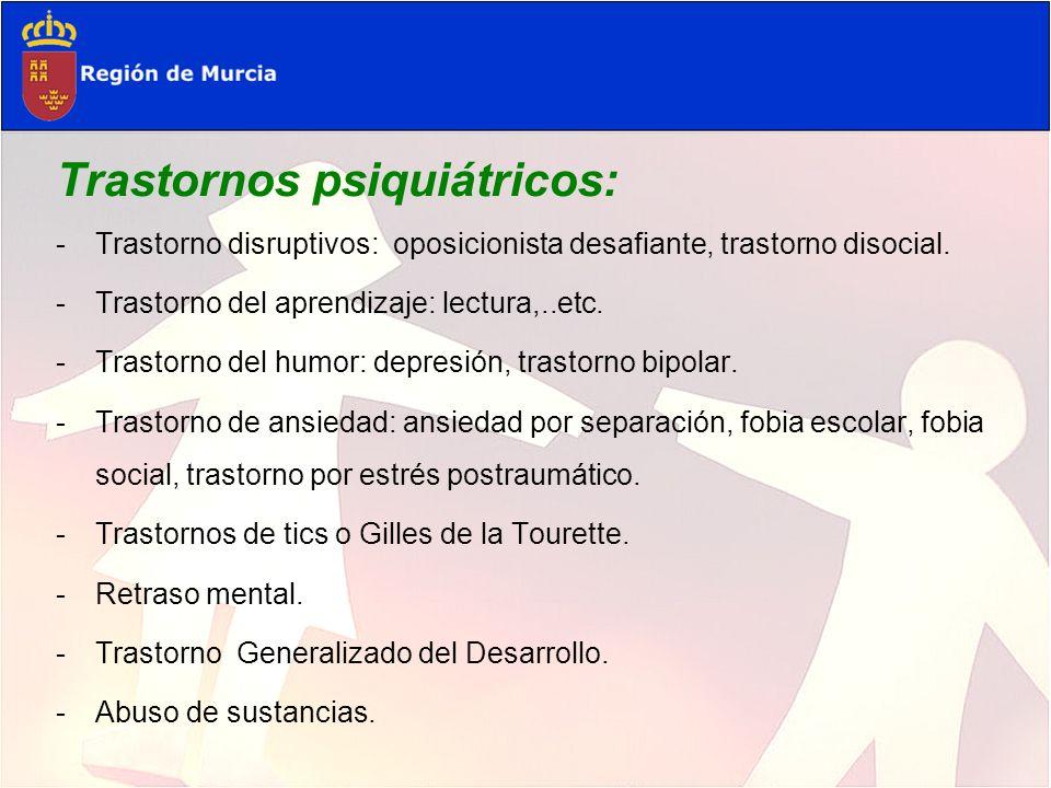 Trastornos psiquiátricos: