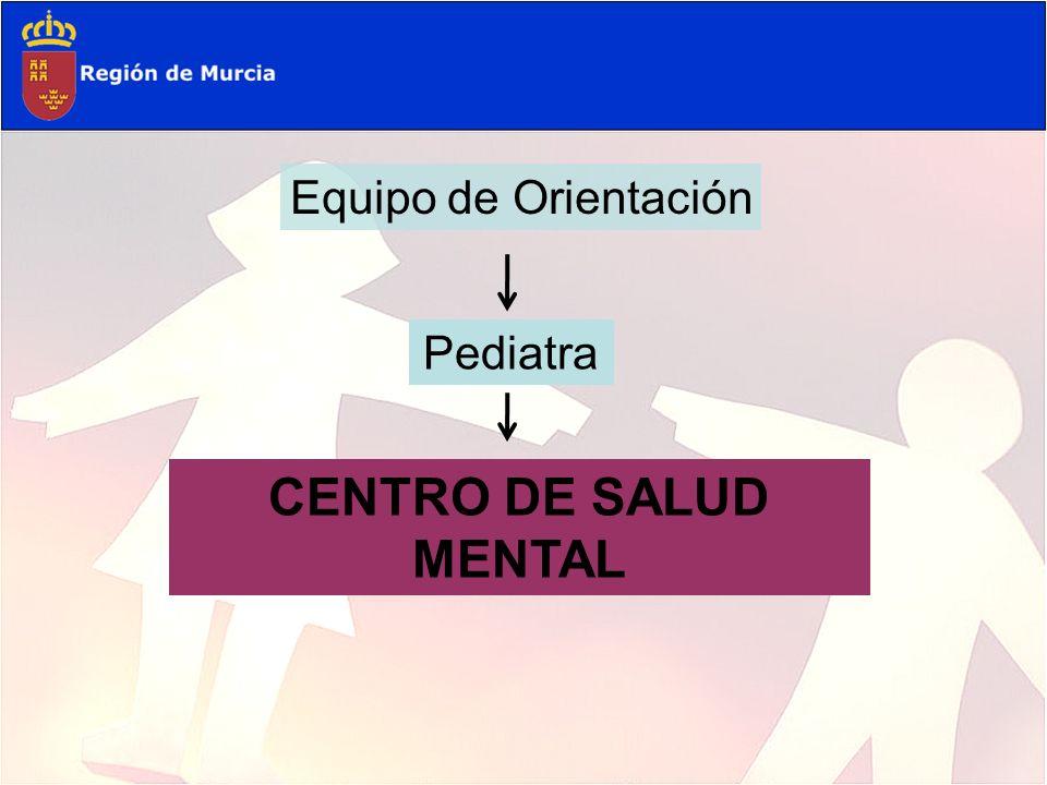 CENTRO DE SALUD MENTAL Equipo de Orientación Pediatra