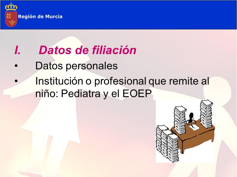 Datos de filiación Datos personales