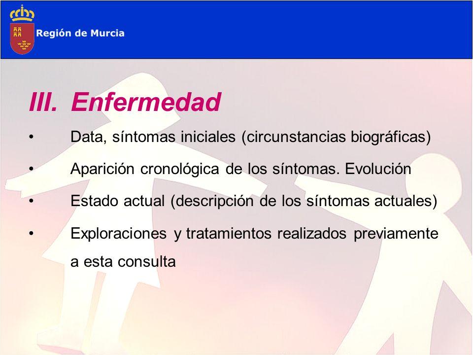 Enfermedad Data, síntomas iniciales (circunstancias biográficas)