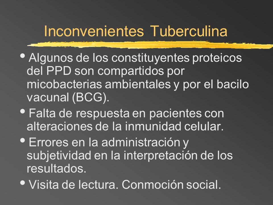 Inconvenientes Tuberculina