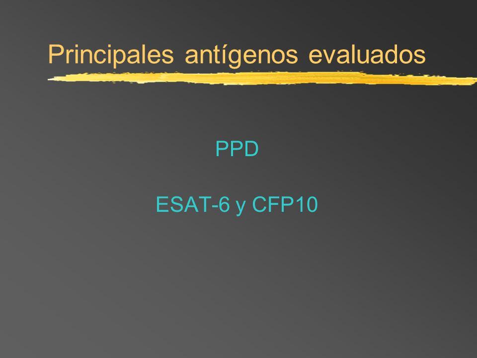 Principales antígenos evaluados