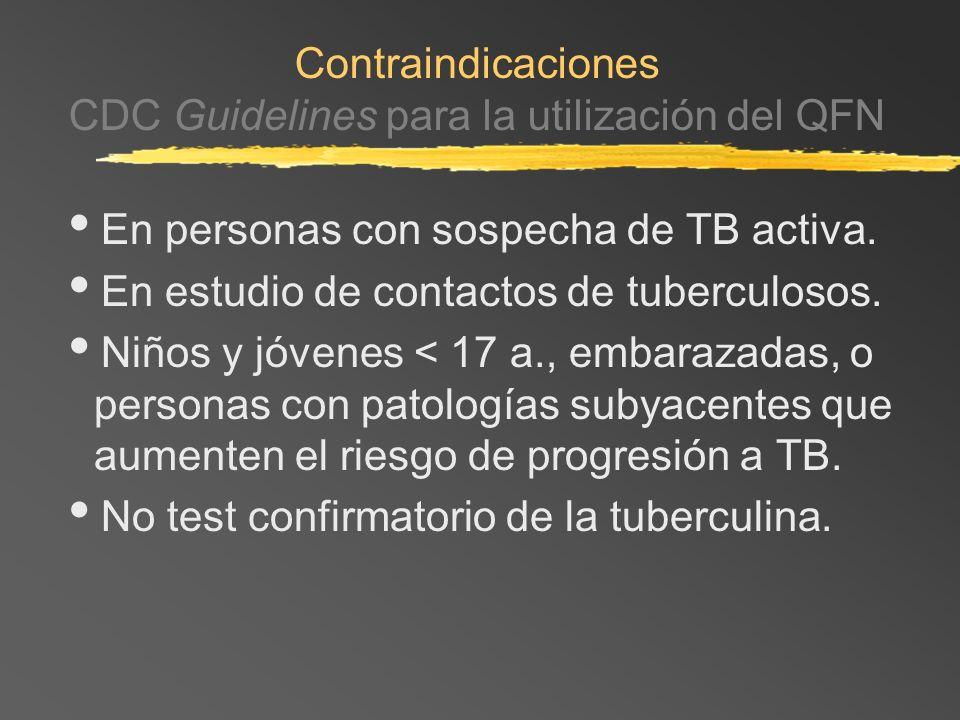 Contraindicaciones CDC Guidelines para la utilización del QFN