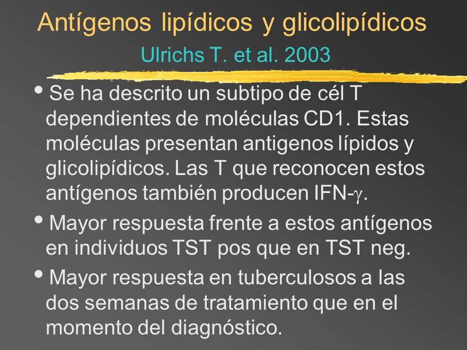 Antígenos lipídicos y glicolipídicos Ulrichs T. et al. 2003