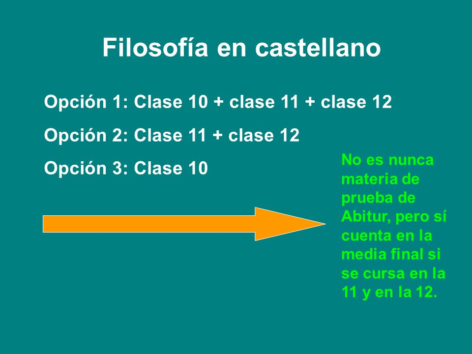 Filosofía en castellano